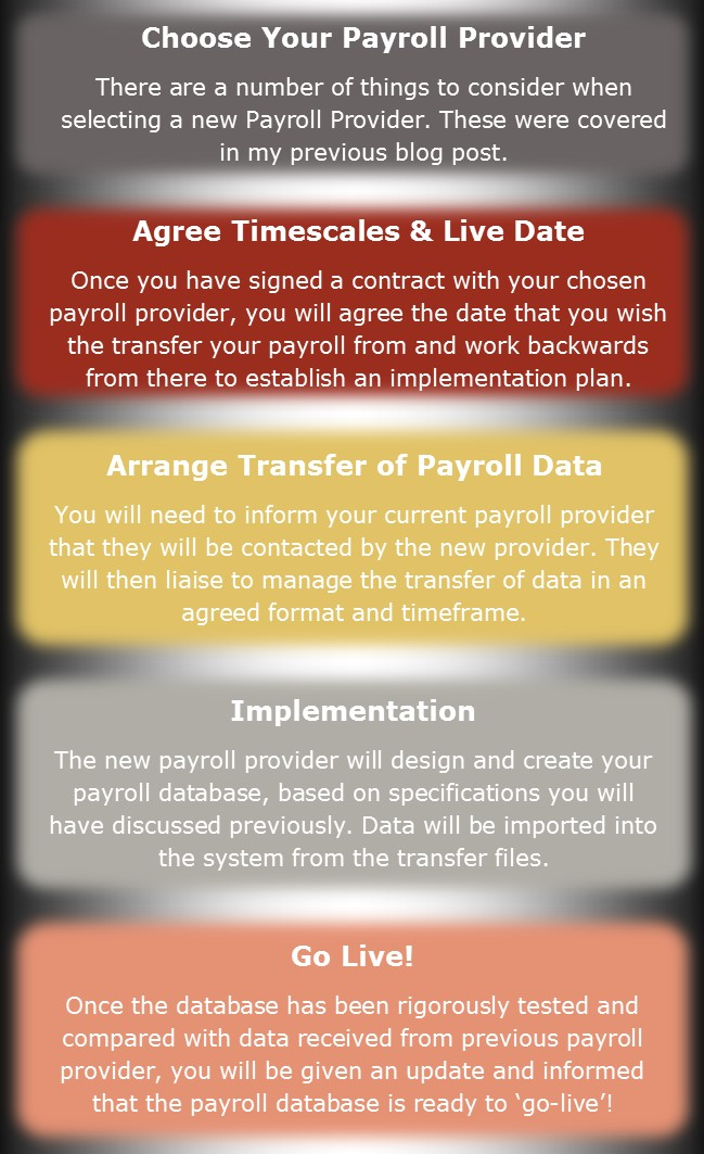Payroll Transfer Process